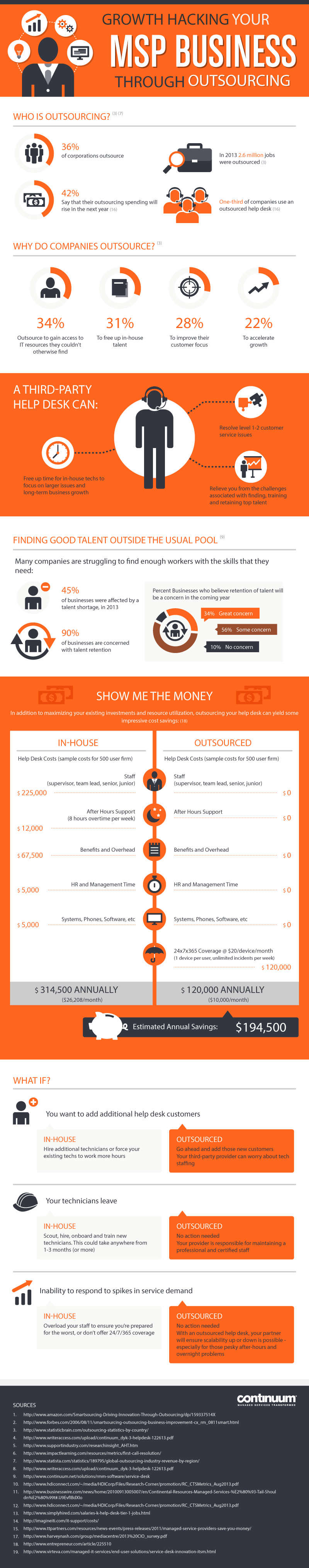 Growth-Hacking-Service-Desk-Infographic[3]